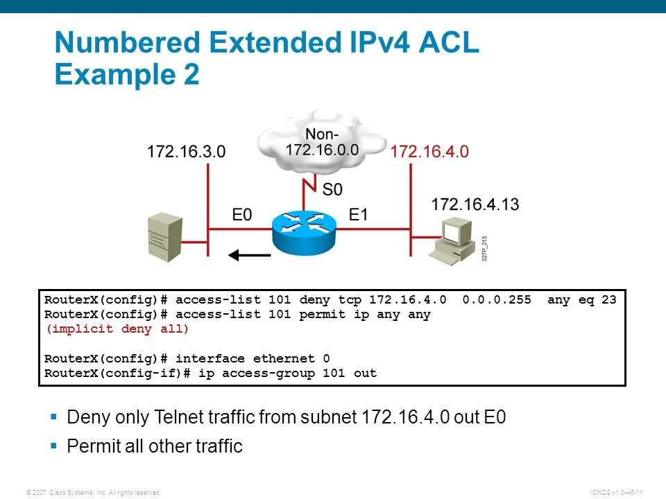 Numbered Extended IPv4 ACL Example 2