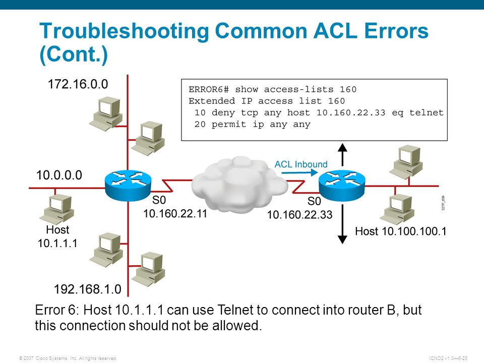 Troubleshooting Common ACL Errors (Cont.)