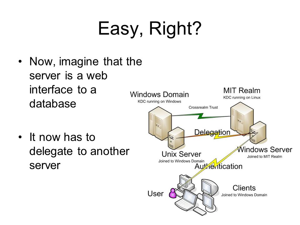 Easy, Right. Now, imagine that the server is a web interface to a database.