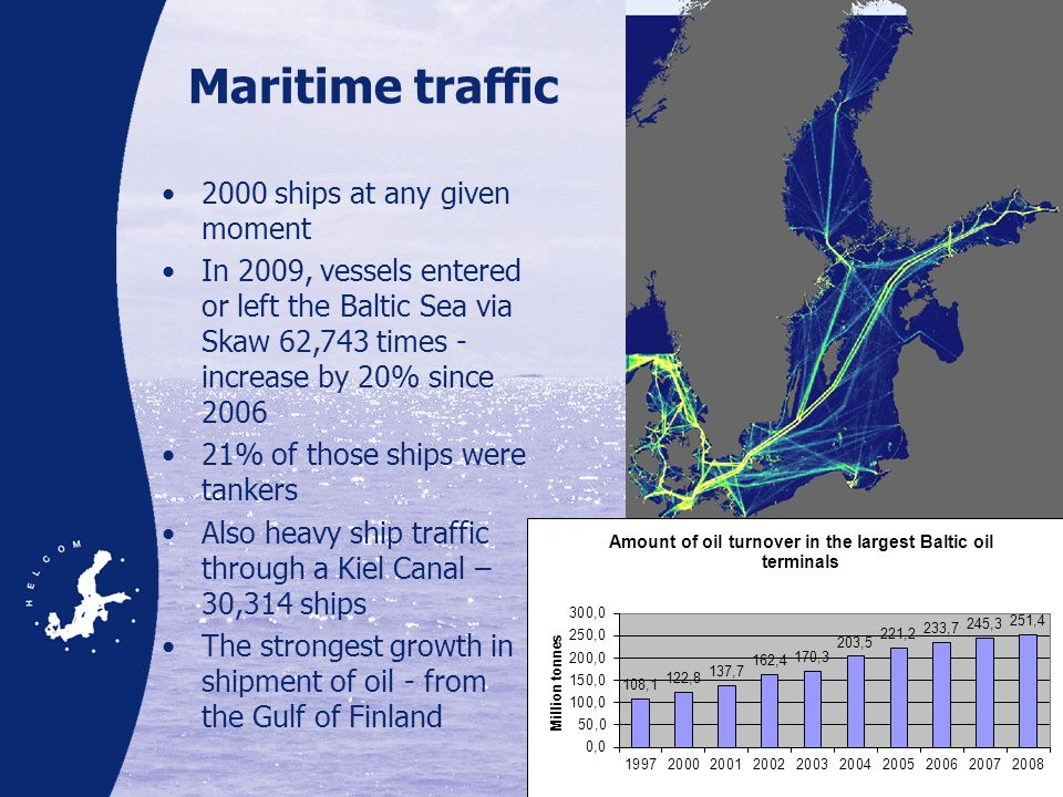 Maritime traffic 2000 ships at any given moment
