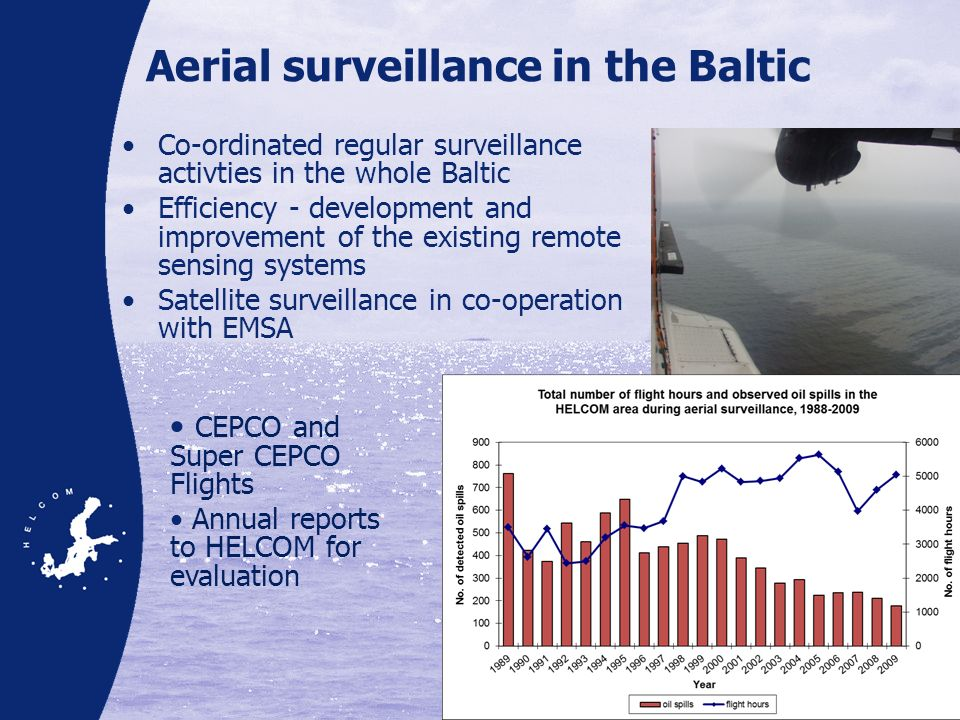 Aerial surveillance in the Baltic