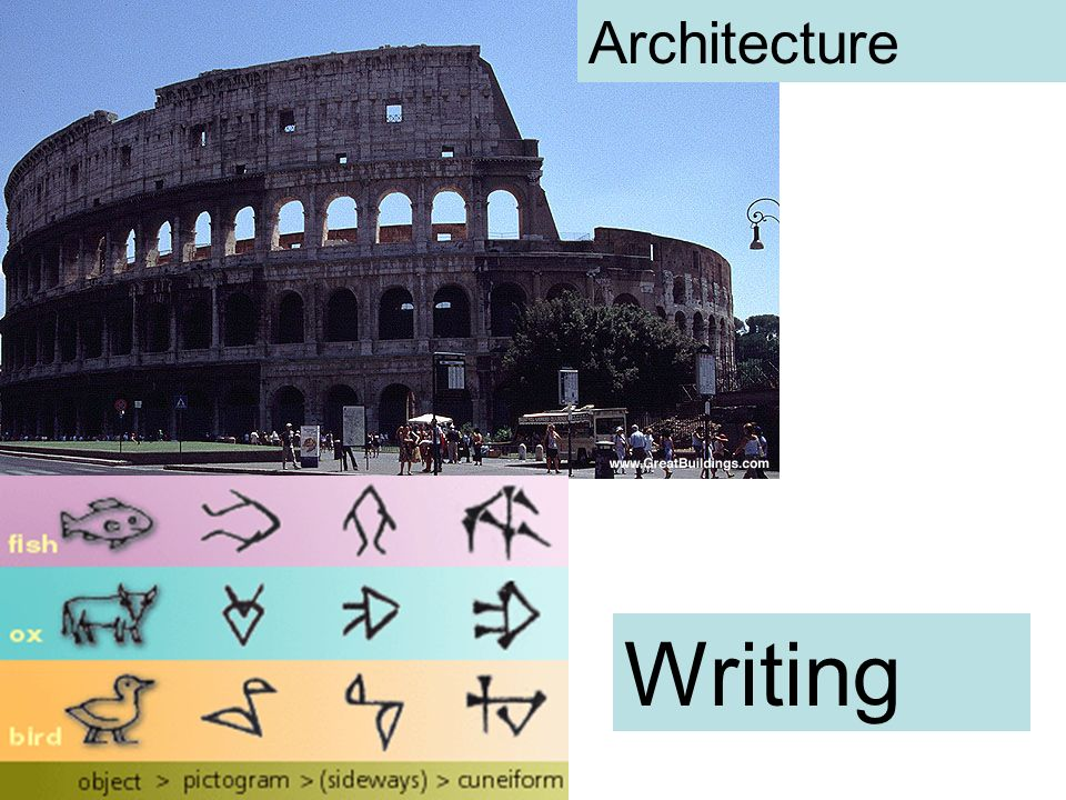 Architecture Writing