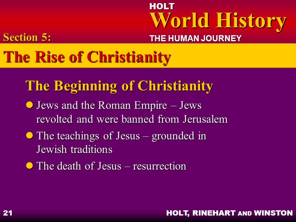 The Beginning of Christianity