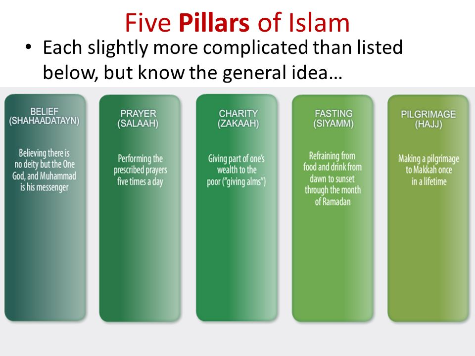 Five Pillars of Islam Each slightly more complicated than listed below, but know the general idea…