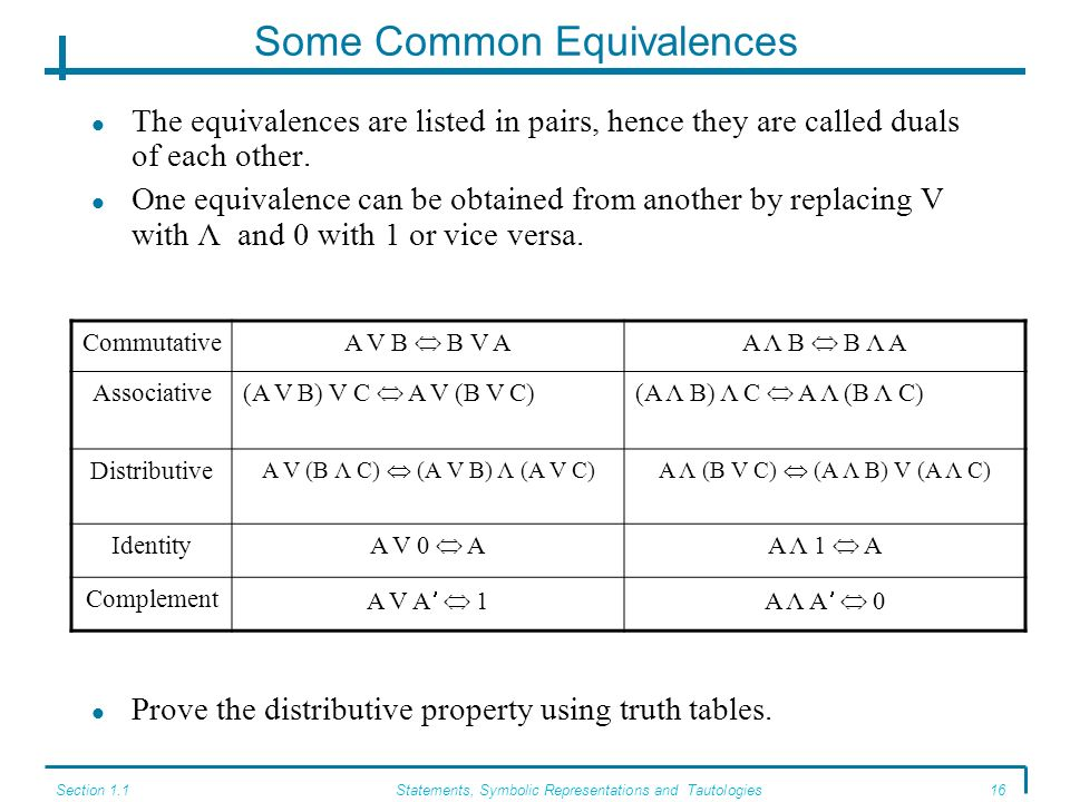 Some Common Equivalences
