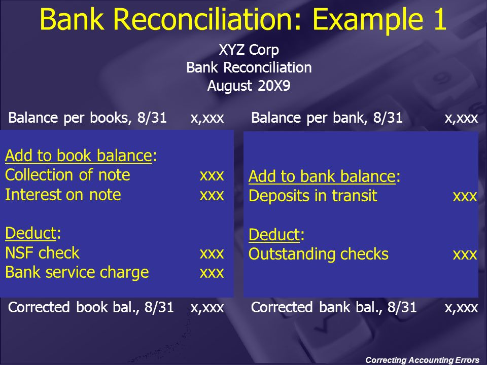 Bank Reconciliation: Example 1