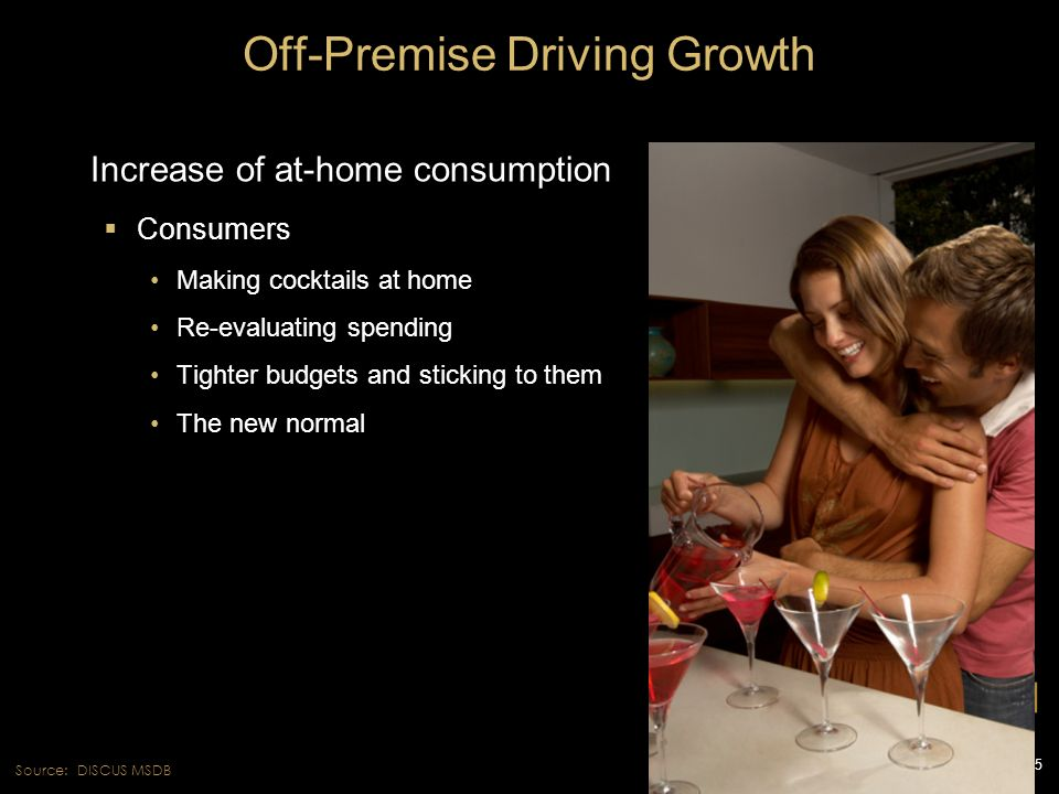 Off-Premise Driving Growth