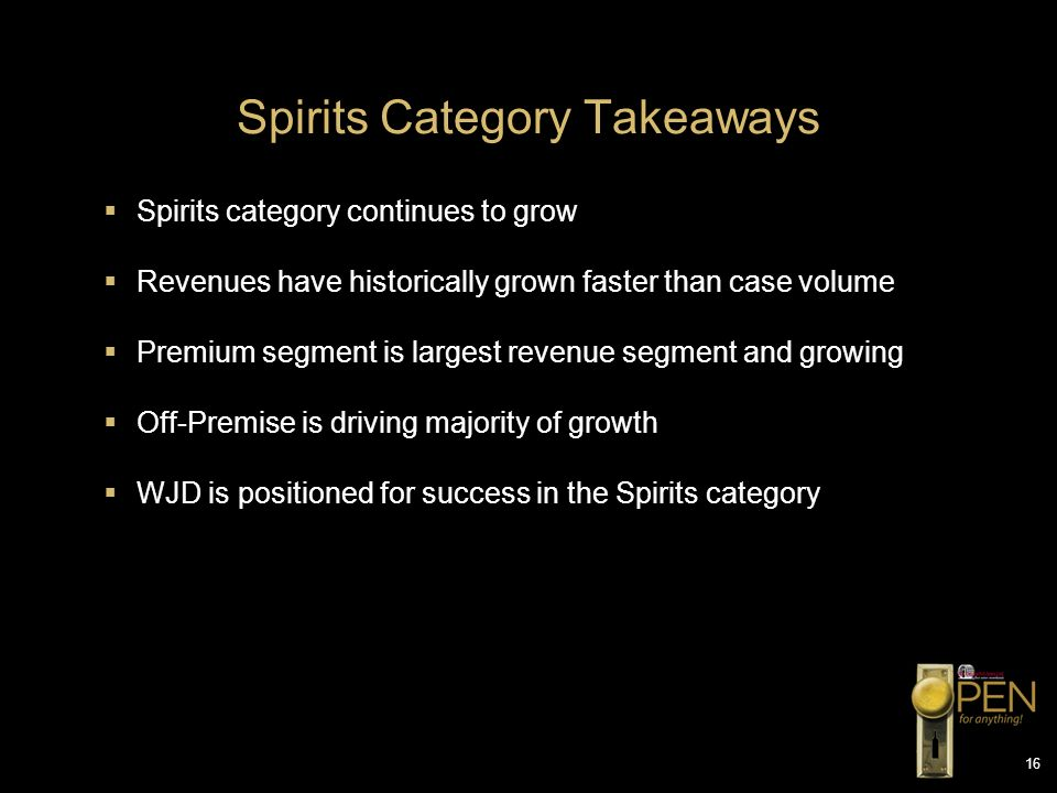 Spirits Category Takeaways