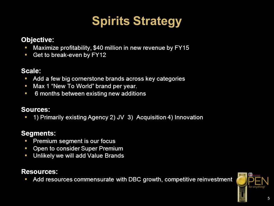 Spirits Strategy Objective: Scale: Sources: Segments: Resources: