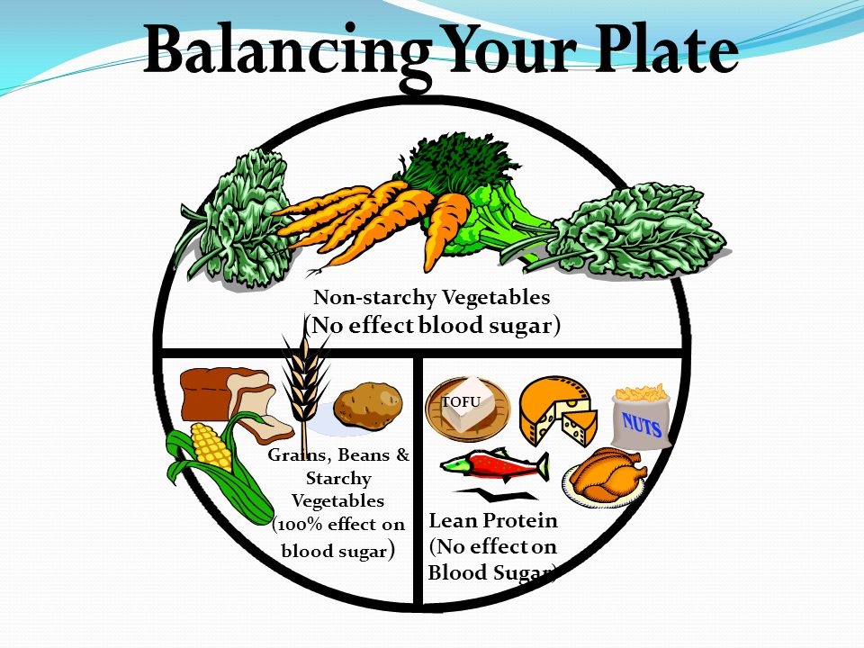 Balancing Your Plate (No effect blood sugar) Non-starchy Vegetables