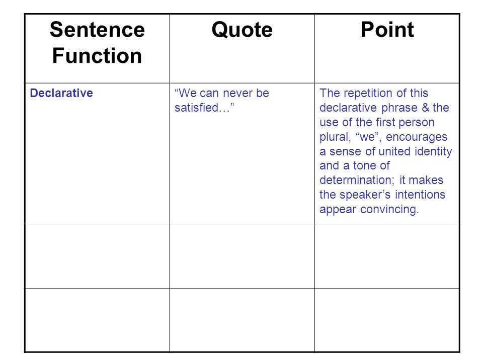 Sentence Function Quote Point