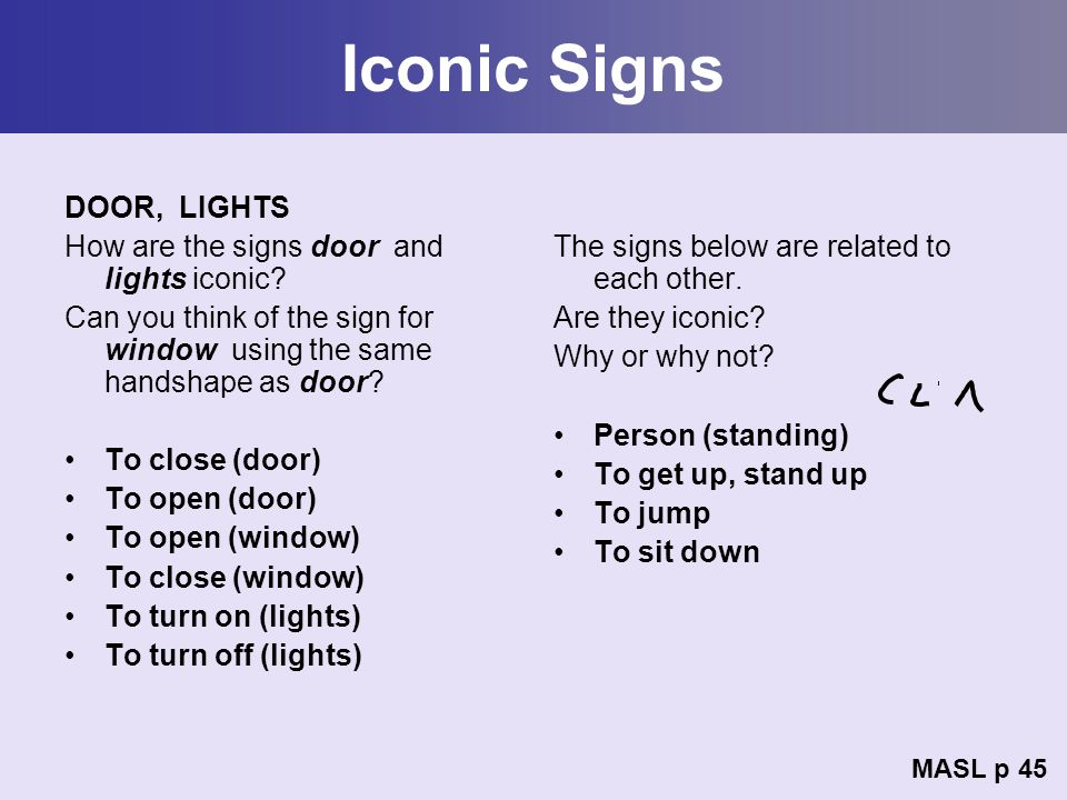 Iconic Signs DOOR, LIGHTS How are the signs door and lights iconic