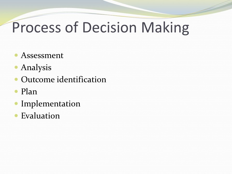 Process of Decision Making