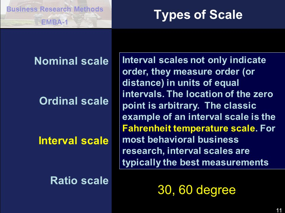 Types of Scale 30, 60 degree Nominal scale Ordinal scale
