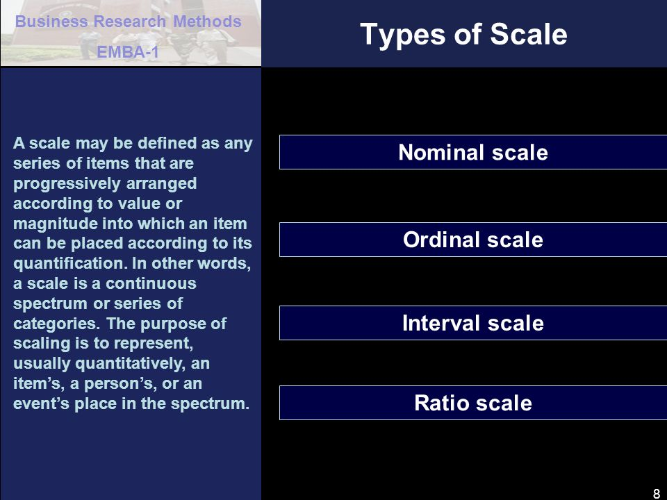 Types of Scale Nominal scale Ordinal scale Interval scale Ratio scale