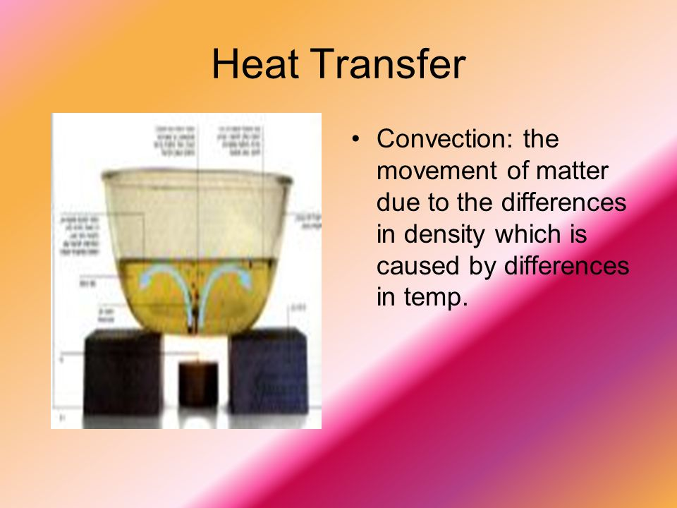 Heat Transfer Convection: the movement of matter due to the differences in density which is caused by differences in temp.