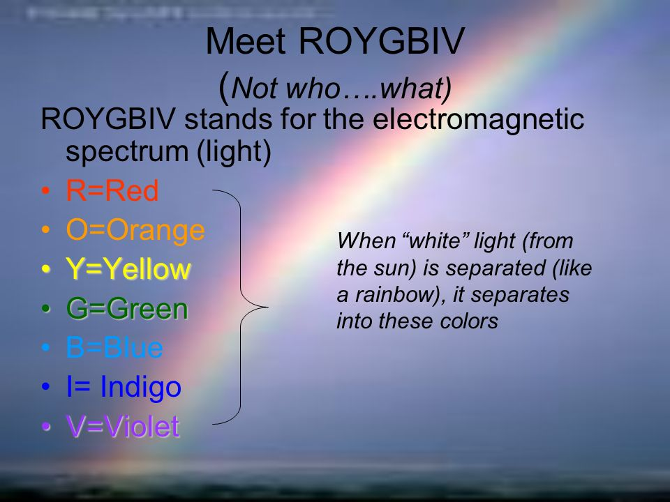 Meet ROYGBIV (Not who….what)