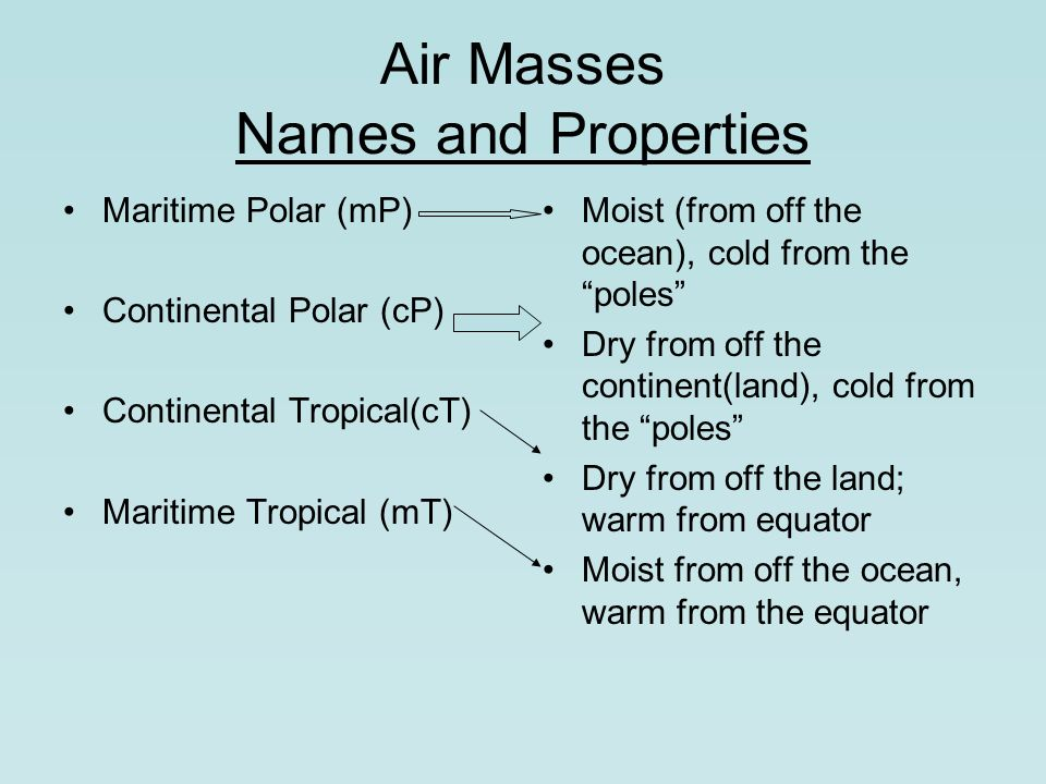 Air Masses Names and Properties