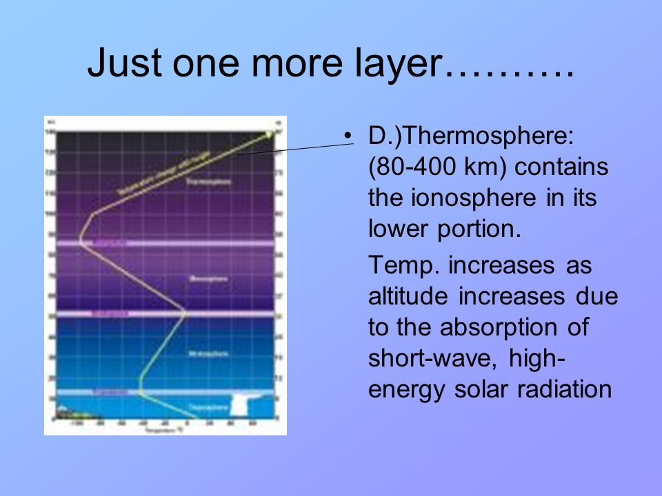 Just one more layer………. D.)Thermosphere: ( km) contains the ionosphere in its lower portion.