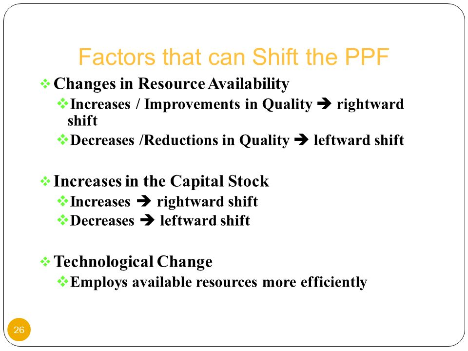 Factors that can Shift the PPF