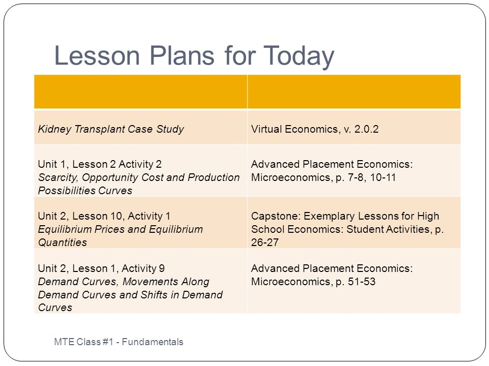 Lesson Plans for Today Kidney Transplant Case Study