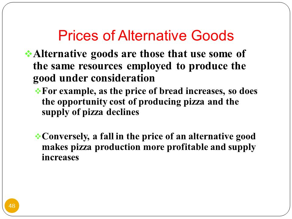 Prices of Alternative Goods
