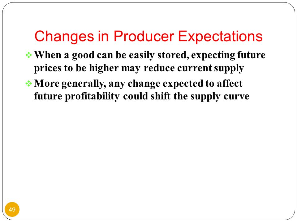 Changes in Producer Expectations