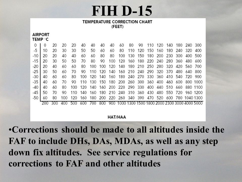 FIH D-15 Procedure from = applying corrections to DH/MDA and all alt's inside the FAF. Technique= applying corrections to all ALT's.