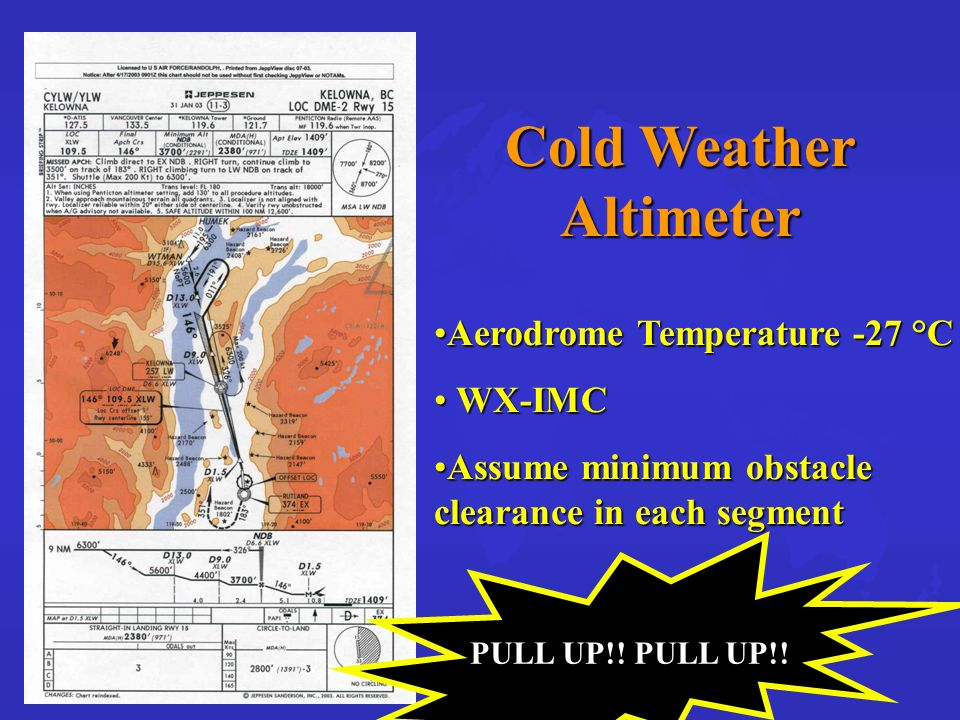 Cold Weather Altimeter