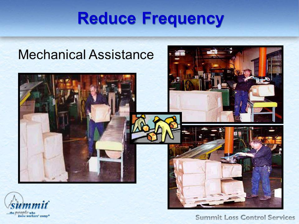 Reduce Frequency Mechanical Assistance