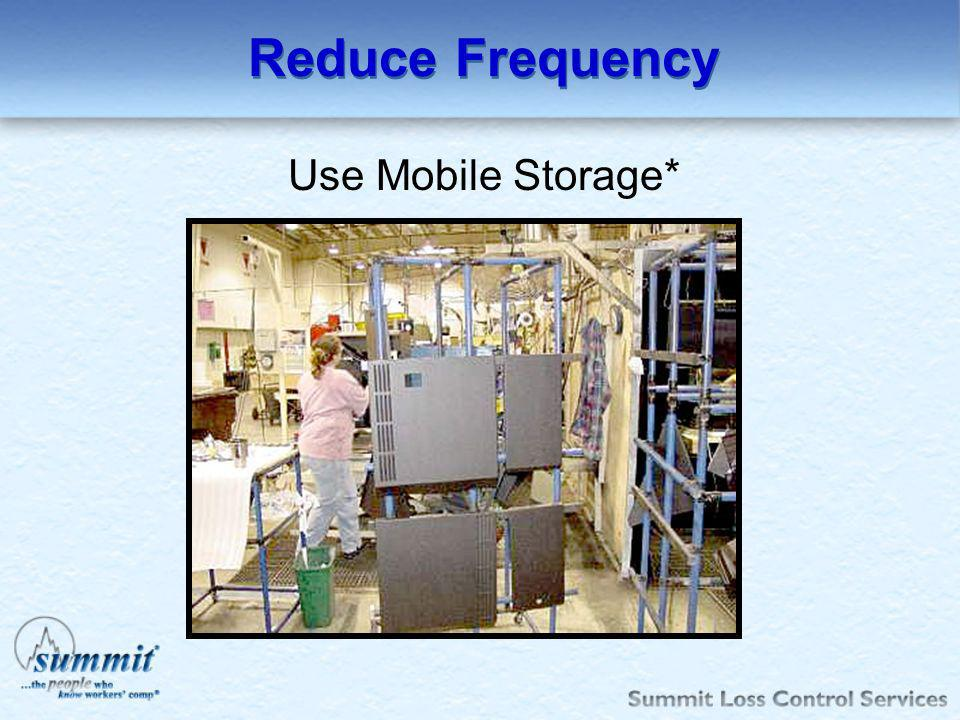 Reduce Frequency Use Mobile Storage*