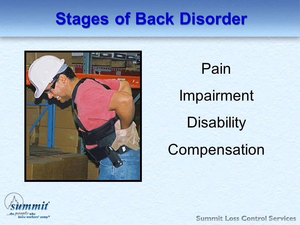 Stages of Back Disorder