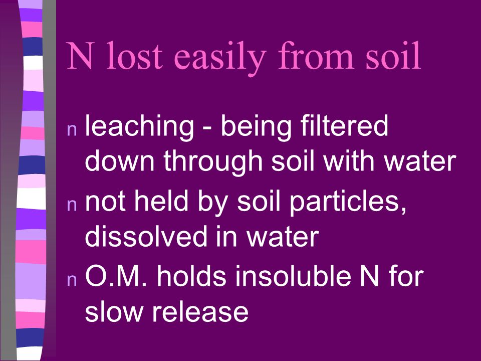 N lost easily from soil leaching - being filtered down through soil with water. not held by soil particles, dissolved in water.
