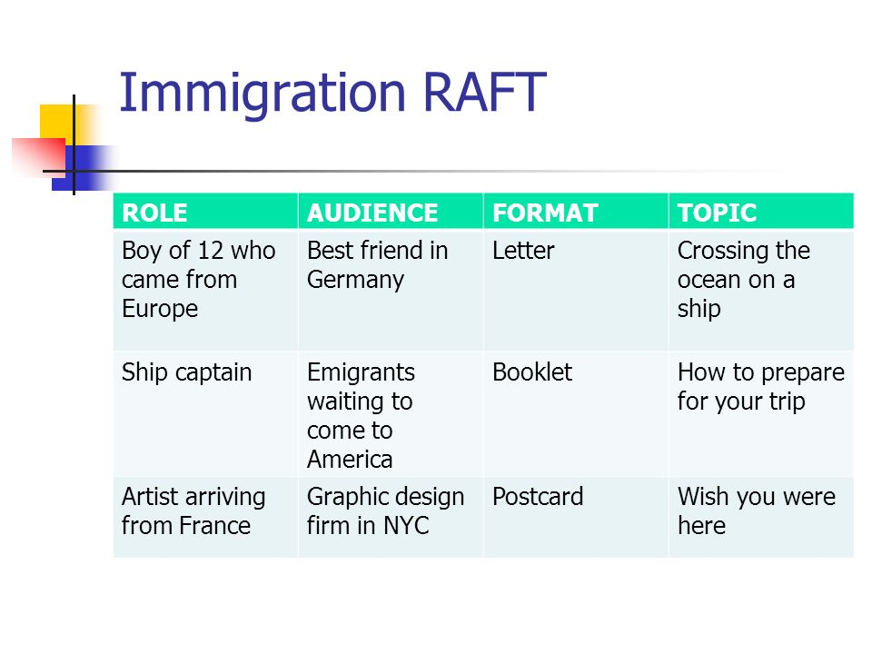 Immigration RAFT ROLE AUDIENCE FORMAT TOPIC
