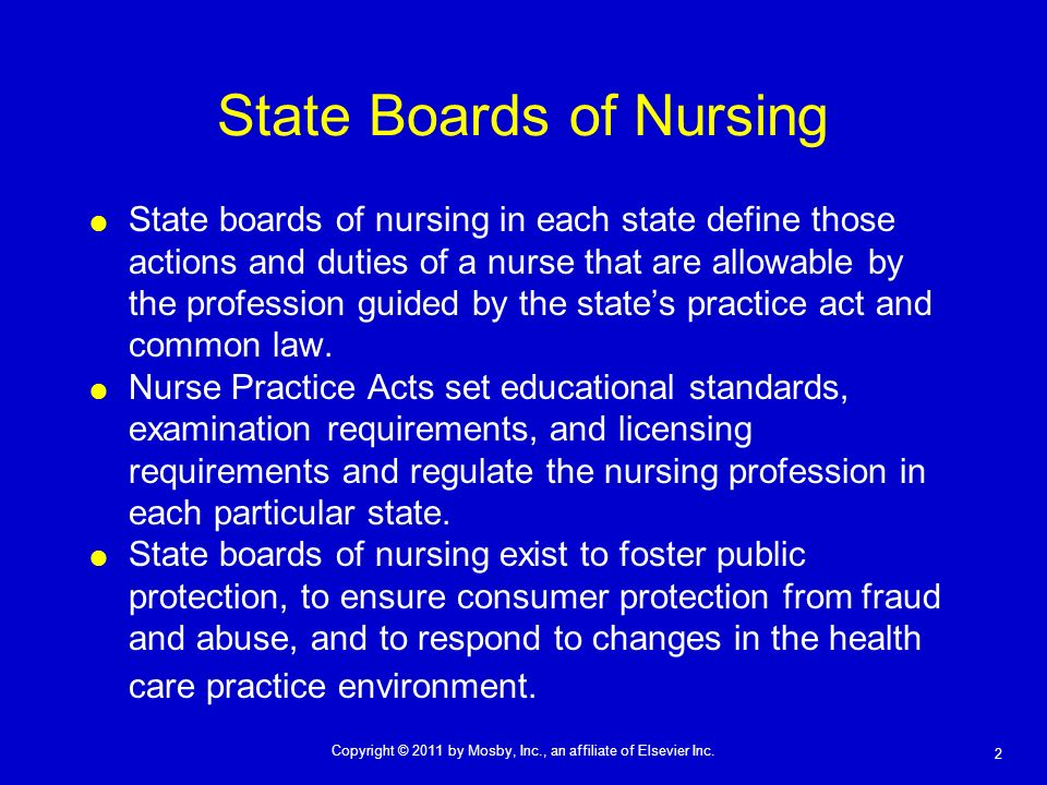 State Boards of Nursing