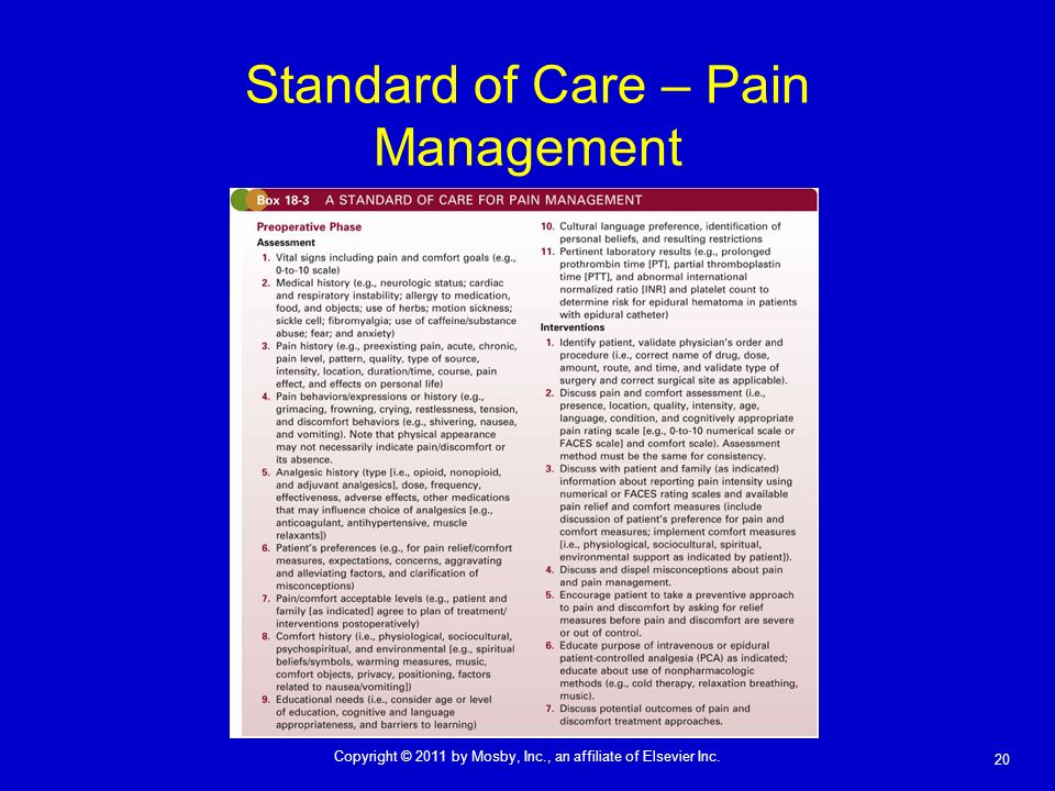 Standard of Care – Pain Management