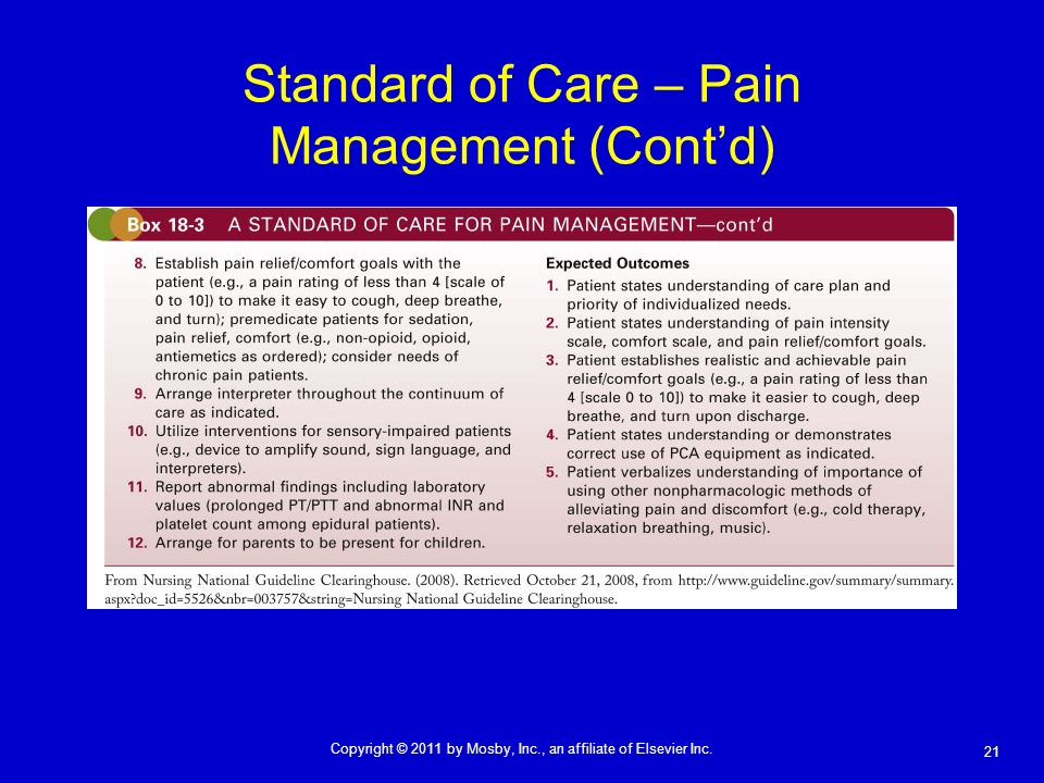 Standard of Care – Pain Management (Cont'd)