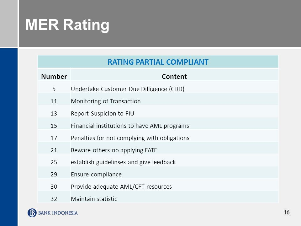 RATING PARTIAL COMPLIANT