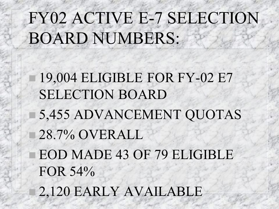 FY02 ACTIVE E-7 SELECTION BOARD NUMBERS: