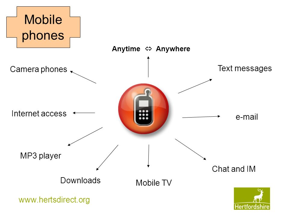 Mobile phones Camera phones Text messages Internet access e-mail