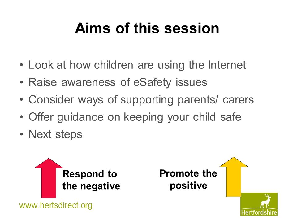 Aims of this session Look at how children are using the Internet