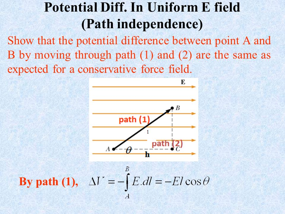 Potential Diff. In Uniform E field (Path independence)