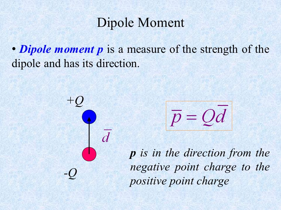 Dipole Moment Dipole moment p is a measure of the strength of the dipole and has its direction. +Q.