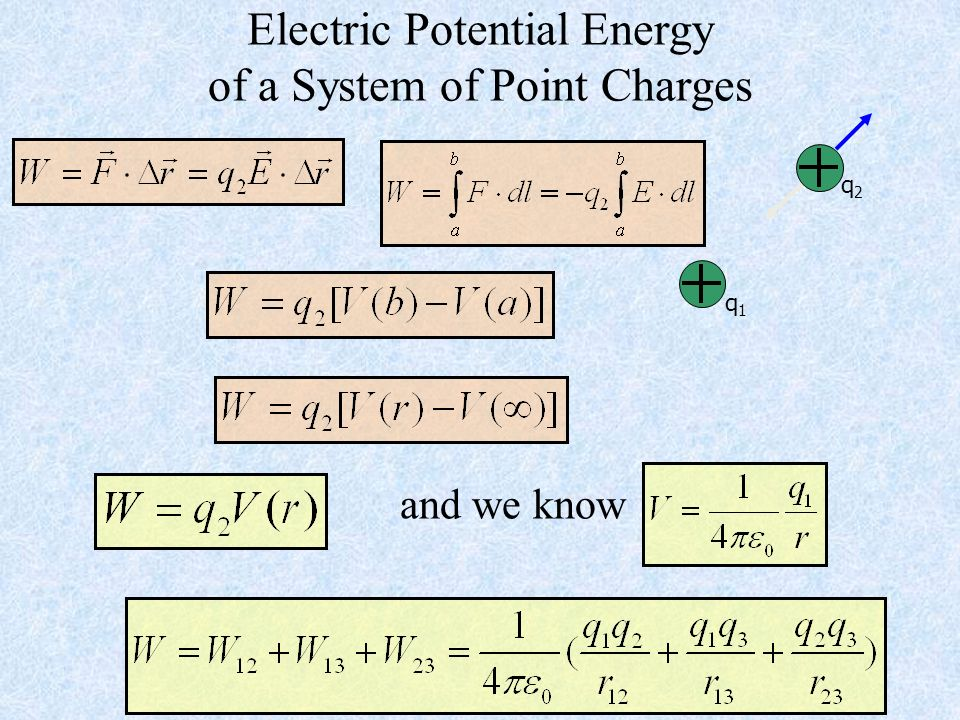 Electric Potential Energy of a System of Point Charges