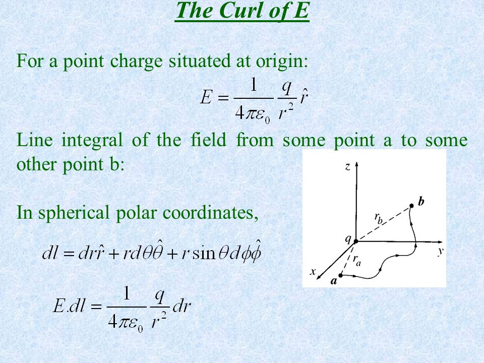 The Curl of E For a point charge situated at origin: