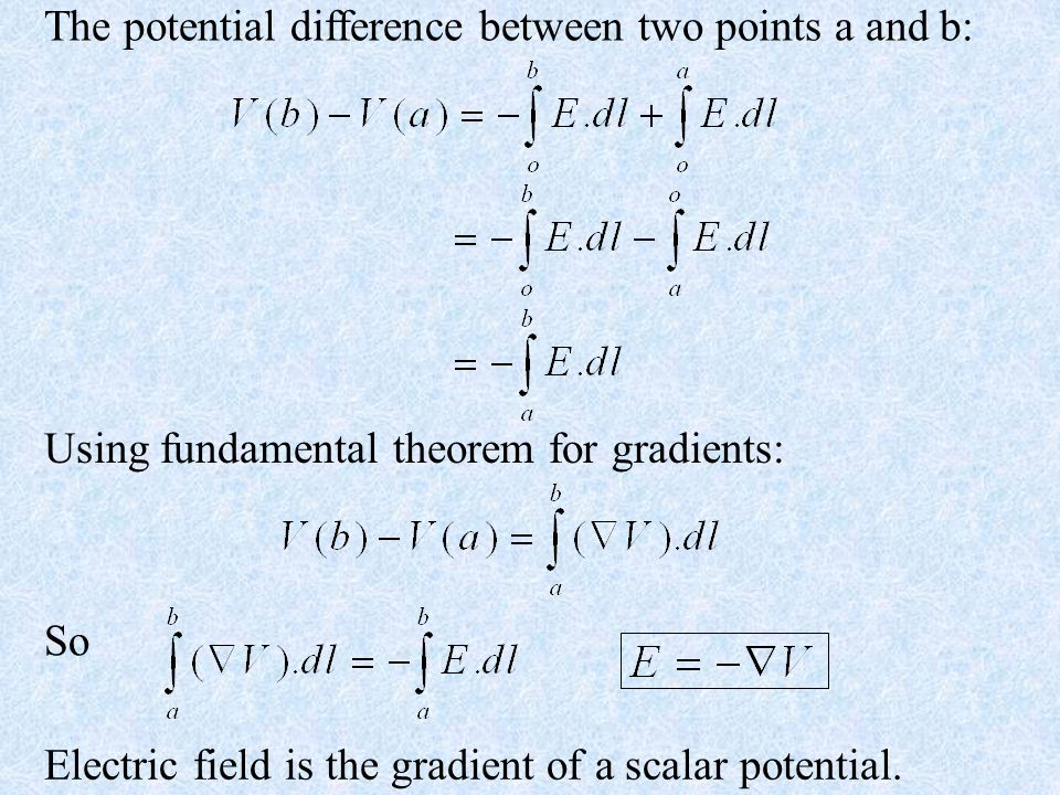 The potential difference between two points a and b: