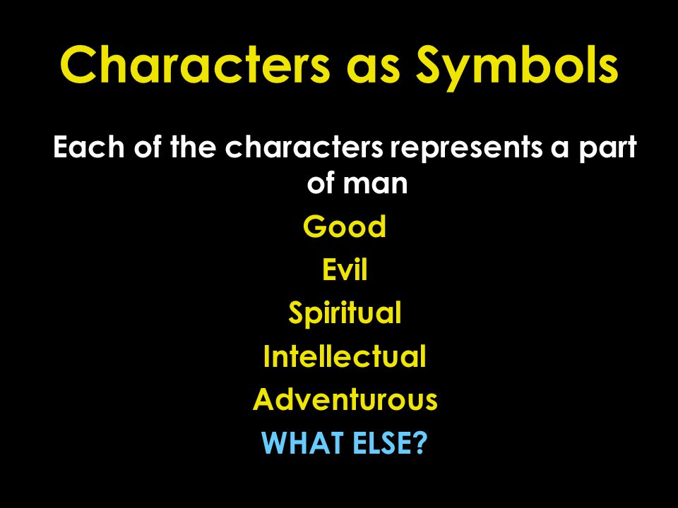 Each of the characters represents a part of man