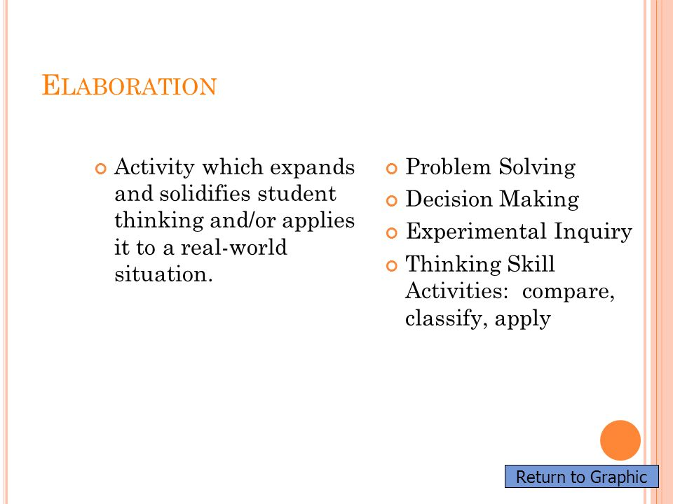 Elaboration Activity which expands and solidifies student thinking and/or applies it to a real-world situation.