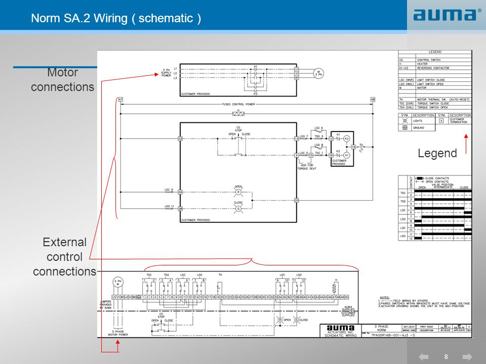 Amazing Auma Actuators Wiring Diagram Basic Electronics Wiring Diagram Wiring Digital Resources Remcakbiperorg