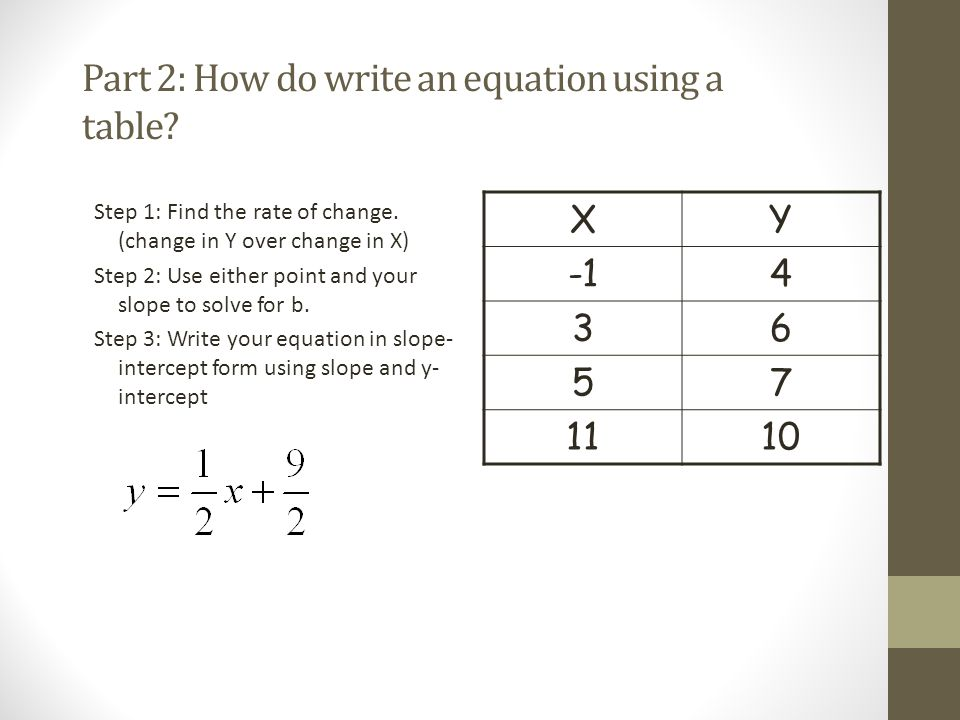 Part 2: How do write an equation using a table